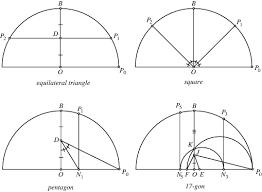 Geometric Construction From Wolfram Mathworld