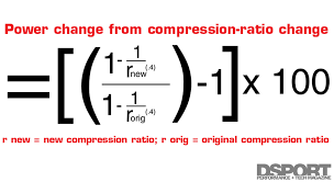 Chevy 350 Compression Ratio Chart Boost Vs Compression Benefits Of High Boost High