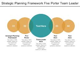 Strategic Planning Framework Strategic Planning Framework Five Porter Team Leader Role