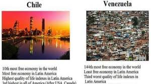 capitalism vs socialism in south america perfectly compared