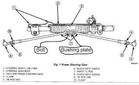 2004 dodge intrepid engine diagram wiring diagram libraries 2002 dodge intrepid suspension diagram wiring diagrams onehow to replace inner tie rod bushing dodgeintrepid net