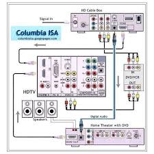 wiring a home theater 13835 600 600 on home theatre wiring diagram home theater projector wiring diagram wiring a home theater 13835 600 600 on home theatre wiring diagram