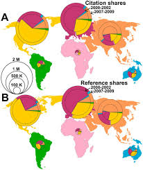 Global Multi Level Analysis Of The Scientific Food Web
