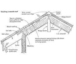 metal roof details luxury standing seam metal roof metal roofing materials