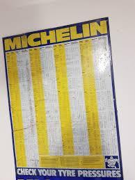 Michelin Tyre Pressure Chart 1970s Automobilia Uk