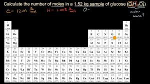 Worked Example Calculating Molar Mass And Number Of Moles