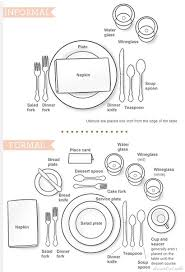 Table Setting Chart Formal Informal In 2019 Dining