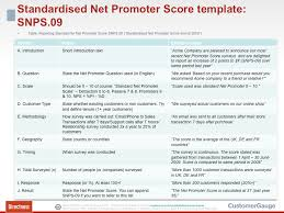 presentation survey examples nps survey invite google search nps survey pinterest