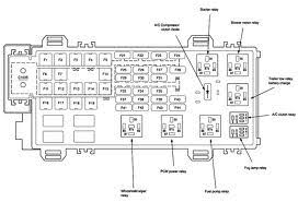 mercury mountaineer fuse boxvehiclepad 99 mercury sable fuse diagram 99 image about wiring diagram