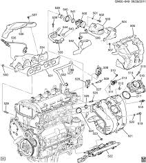 wiring diagram for 2008 cadillac cts wiring discover your wiring gmc terrain ecotec engine diagram