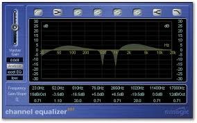 Kick Drum Frequency Range Chart Kick Drum Processing Tips Using Logic