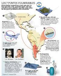 Resultado de imagen para narcos en argentina