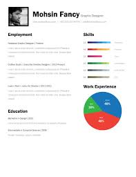 Visual Resume Templates Free Linkinpost Com