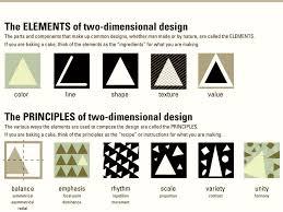 Basic Design Principles Design Principles By Frijol Ems