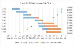 How To Construct A Gantt Chart In Excel Gantt Charts In Microsoft Excel Peltier Tech Blog