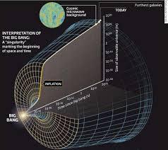 La inflación cósmica - La Ciencia de la Mula Francis
