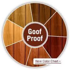 64 Best Wood Sealers Images Wood Sealer Wood Paint Charts