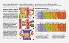 29 Factual Body Fat Caliper Chart Or Formula