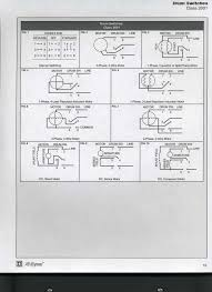 motor reversing switch wiring diagram wiring diagram single phase motor reversing wiring diagram wirdig