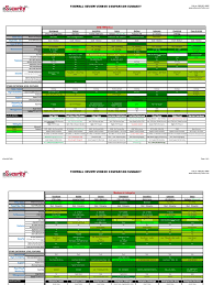 Firewall Comparison Chart Docshare Tips