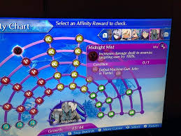 Affinity Chart Wrong Unique Monster Location Xenoblade Amino