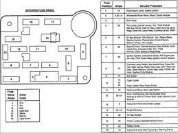 1996 f150 fuse box diagram wiring diagram shrutiradio 2007 f150 fuse box under hood at 2013 Ford F150 Fuse Box Diagram