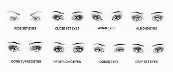 diffe eye shape makeup tips 2016 eye makeup tips