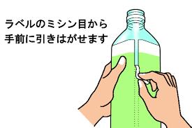 「ペットボトルラベル分離」の画像検索結果