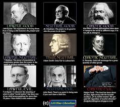 Art Blue Liberalism D D Alignment Chart Economic Theorists