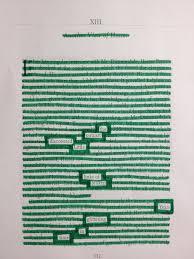 Scarlet Letter Worksheets - wiildcreative
