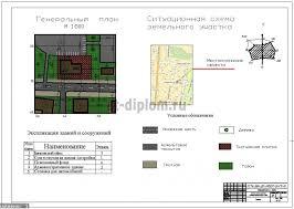 Управление объектом недвижимости на примере банковского офиса  6 Генплан
