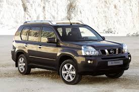 Best 7 seater SUV | CarsGuide