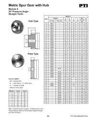 Spur Gear Module Selection Chart Metric Spur Gear With Hub