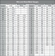 Cold Rolled Steel Thickness Chart 14 Ga Steel Thickness Cinselsaglikmerkezleri Co