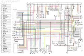 triumph tr3a wiring diagram wiring diagrams best triumph wiring diagrams wiring diagrams best triumph 6 volt wiring diagrams reference high res wiring