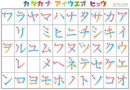 Hiragana Chart With Stroke Order Pdf 27 Downloadable Katakana Charts
