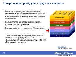risk management modern approach  60 59 Контрольные