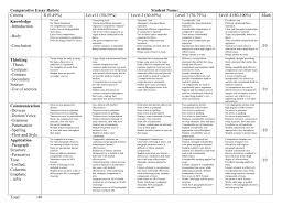Compare Contrast Essay Rubric Argumentatitive Or Persuasive Essay Rubric