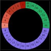 Calendar Birth Control Chart Our Ivf Journey Vlog 5