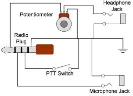 aviation headset jack wiring diagram bookmark about wiring diagram • headset microphone jack wiring wiring diagram data rh 7 1 reisen fuer meister de aviation airplane