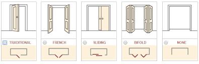reach in closet sliding doors. Best Doors For Reach-in Closets Reach In Closet Sliding E