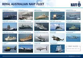 Us Navy Ship Chart The Fleet Royal Australian Navy
