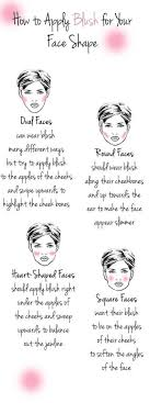 blush and face shapes