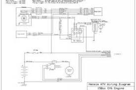 loncin 90cc quad wiring diagram wiring diagram Buyang ATV Wiring Diagram at Bmx Atv Wiring Diagram