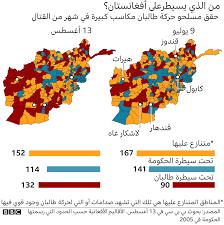 الحرب في أفغانستان: الأمم المتحدة تطالب الجيران بالإبقاء على الحدود مفتوحة  وتحذر من كارثة إنسانية - BBC News عربي