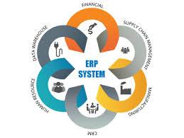 Prach Innovative Designs Enterprise Resource Planning