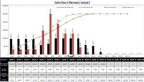 Create Cash Flow Diagram Excel Create Gantt Chart And Cash Flow Using Excel With Sample File