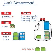 Gallons Liter Conversion Online Charts Collection