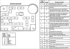 2000 ford van fuse box 2000 wiring diagrams online