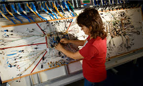 harness coax cable wire cable assemblies compulink wire harness form board integrated testing